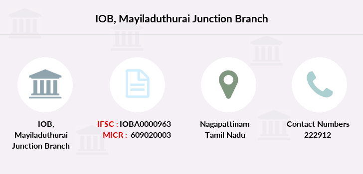 Indian-overseas-bank Mayiladuthurai-junction branch