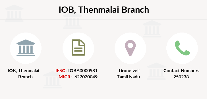 Indian-overseas-bank Thenmalai branch