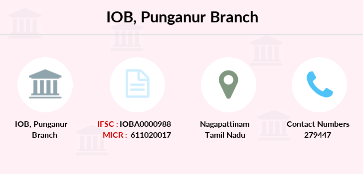 Indian-overseas-bank Punganur branch