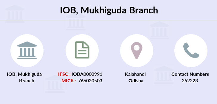 Indian-overseas-bank Mukhiguda branch