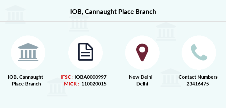 Indian-overseas-bank Cannaught-place branch
