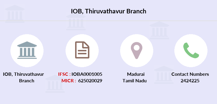 Indian-overseas-bank Thiruvathavur branch