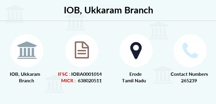 Indian-overseas-bank Ukkaram branch
