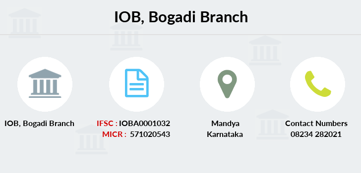 Indian-overseas-bank Bogadi branch