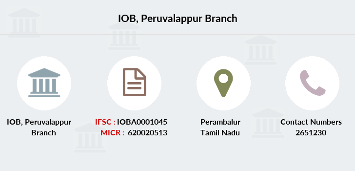 Indian-overseas-bank Peruvalappur branch