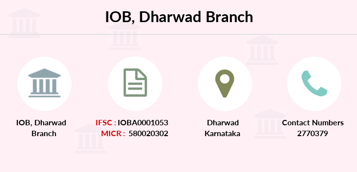 Indian-overseas-bank Dharwad branch