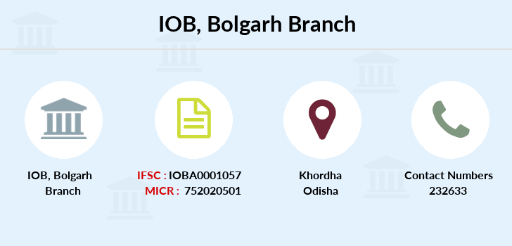Indian-overseas-bank Bolgarh branch