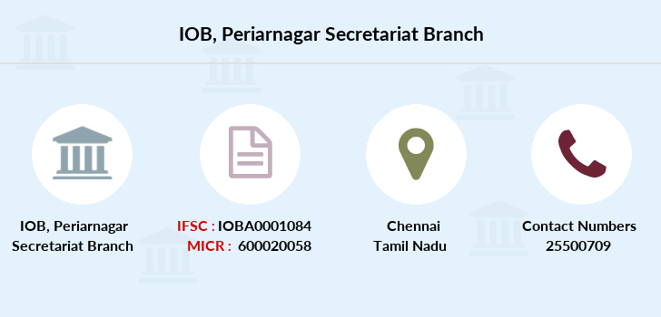 Indian-overseas-bank Periarnagar-secretariat branch