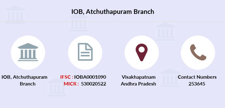 Indian-overseas-bank Atchuthapuram branch