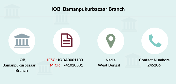 Indian-overseas-bank Bamanpukurbazaar branch