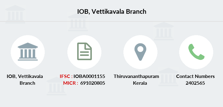 Indian-overseas-bank Vettikavala branch