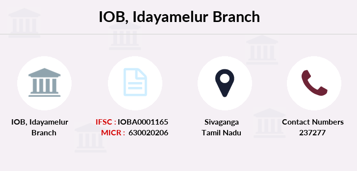 Indian-overseas-bank Idayamelur branch