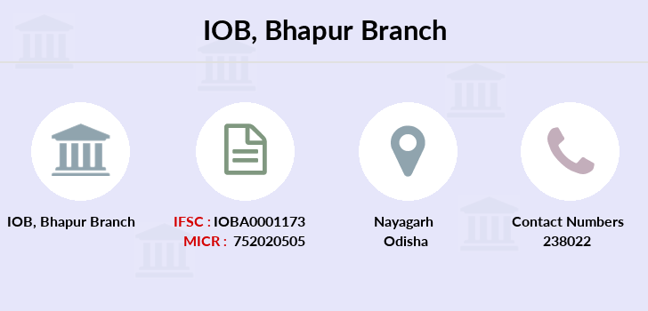 Indian-overseas-bank Bhapur branch