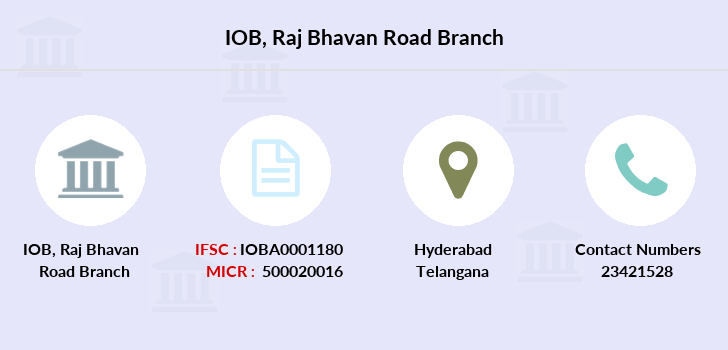 Indian-overseas-bank Raj-bhavan-road branch