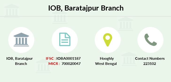 Indian-overseas-bank Baratajpur branch