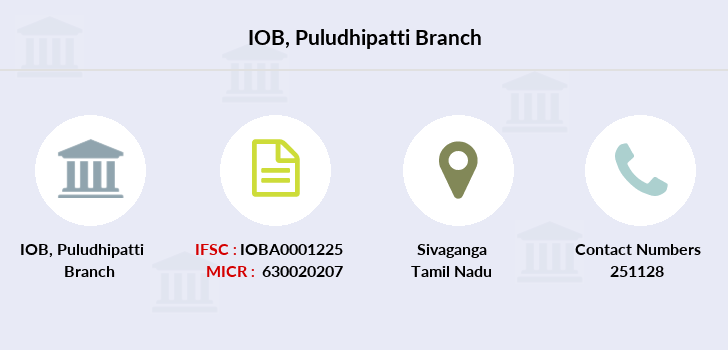 Indian-overseas-bank Puludhipatti branch