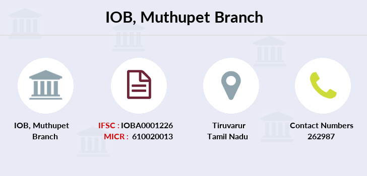 Indian-overseas-bank Muthupet branch