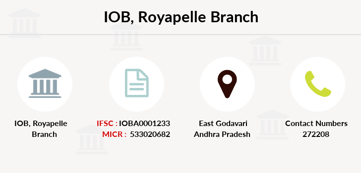 Indian-overseas-bank Royapelle branch