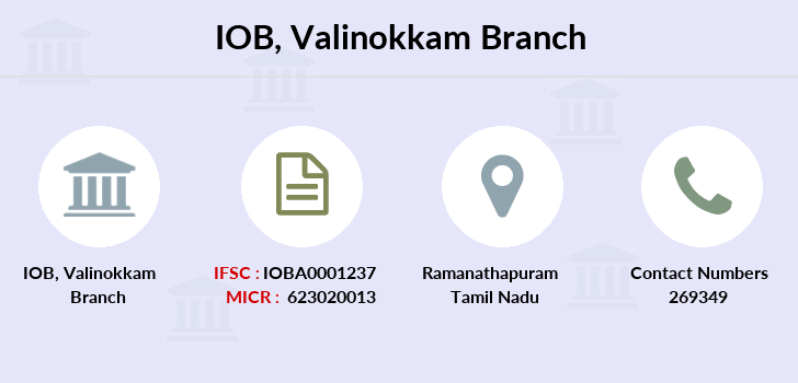 Indian-overseas-bank Valinokkam branch
