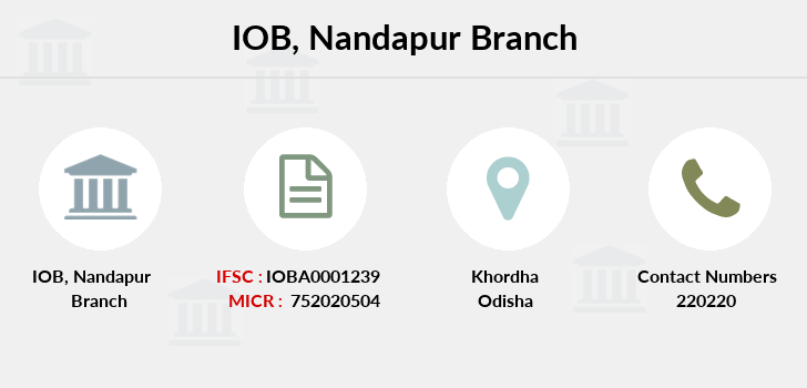 Indian-overseas-bank Nandapur branch