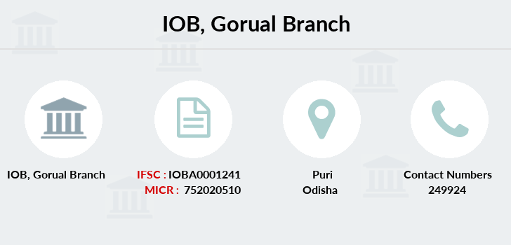 Indian-overseas-bank Gorual branch