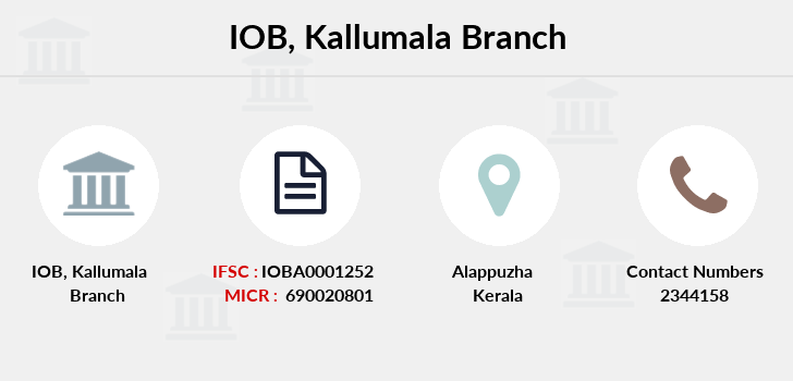 Indian-overseas-bank Kallumala branch
