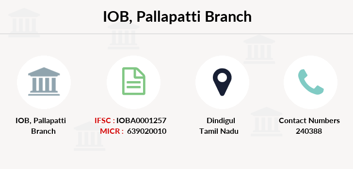 Indian-overseas-bank Pallapatti branch