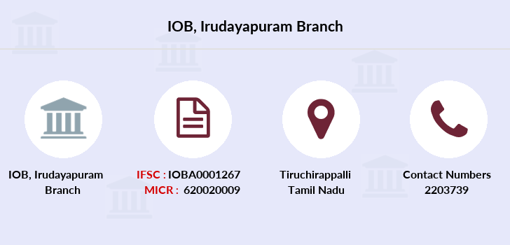 Indian-overseas-bank Irudayapuram branch