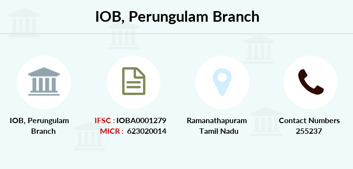 Indian-overseas-bank Perungulam branch