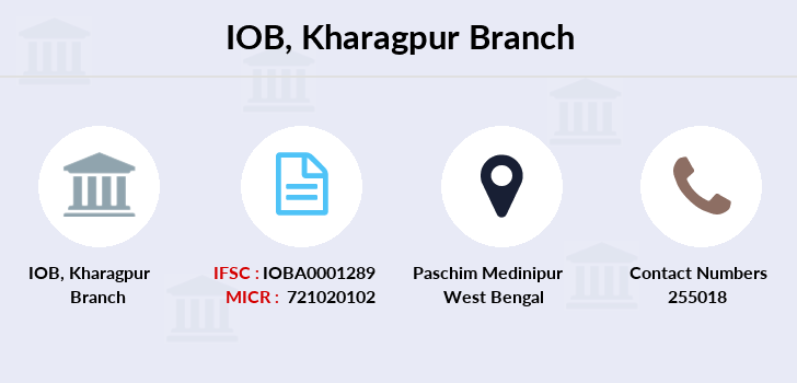 Indian-overseas-bank Kharagpur branch
