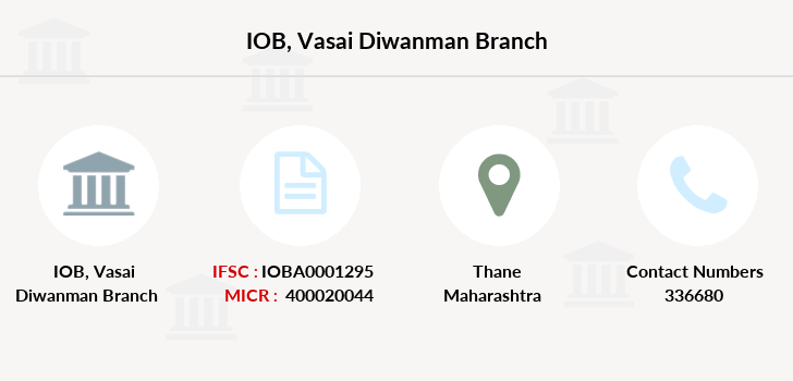 Indian-overseas-bank Vasai-diwanman branch