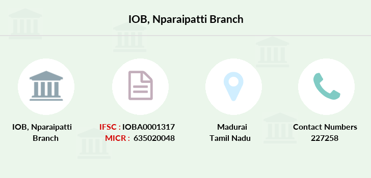 Indian-overseas-bank Nparaipatti branch
