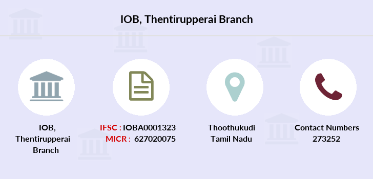 Indian-overseas-bank Thentirupperai branch