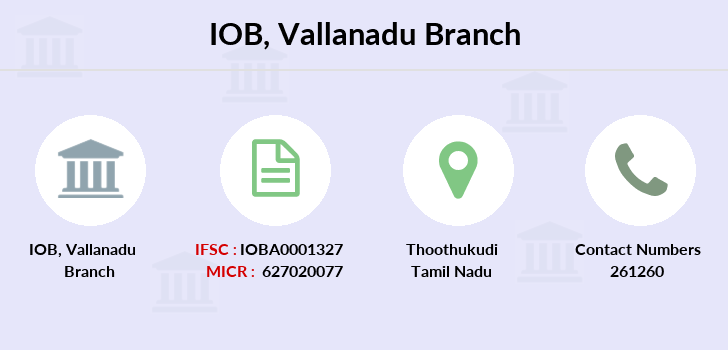 Indian-overseas-bank Vallanadu branch