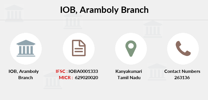Indian-overseas-bank Aramboly branch