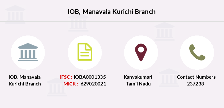 Indian-overseas-bank Manavala-kurichi branch