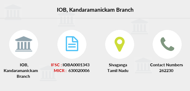 Indian-overseas-bank Kandaramanickam branch