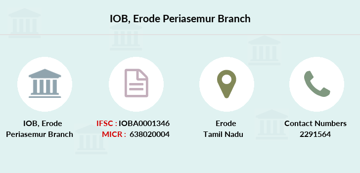 Indian-overseas-bank Erode-periasemur branch