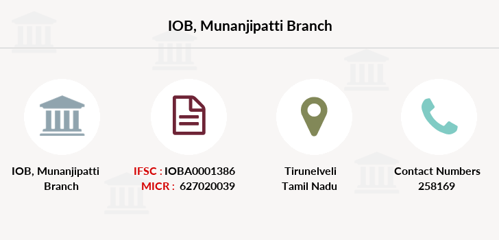 Indian-overseas-bank Munanjipatti branch