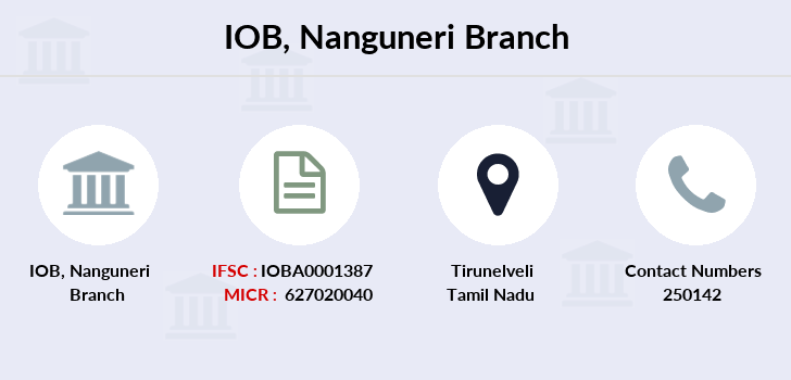 Indian-overseas-bank Nanguneri branch