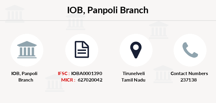 Indian-overseas-bank Panpoli branch