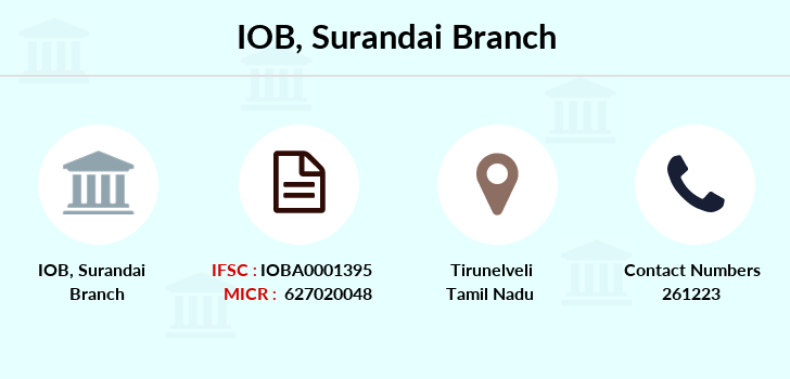 Indian-overseas-bank Surandai branch
