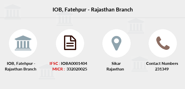 Indian-overseas-bank Fatehpur-rajasthan branch