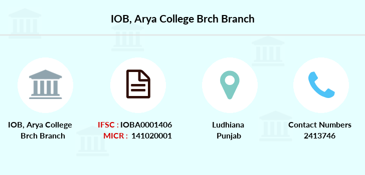 Indian-overseas-bank Arya-college-brch branch