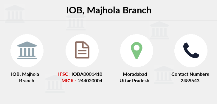 Indian-overseas-bank Majhola branch