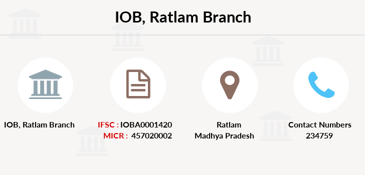 Indian-overseas-bank Ratlam branch