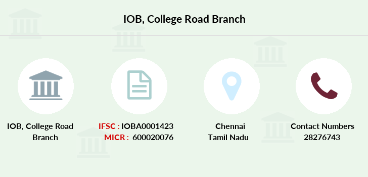 Indian-overseas-bank College-road branch