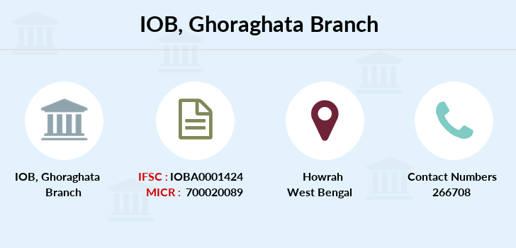 Indian-overseas-bank Ghoraghata branch