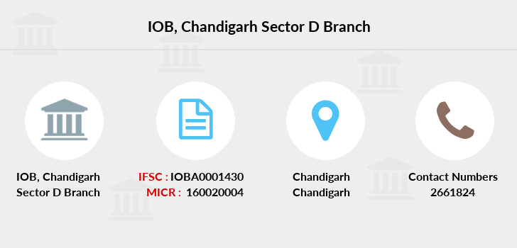 Indian-overseas-bank Chandigarh-sector-d branch