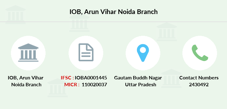 Indian-overseas-bank Arun-vihar-noida branch